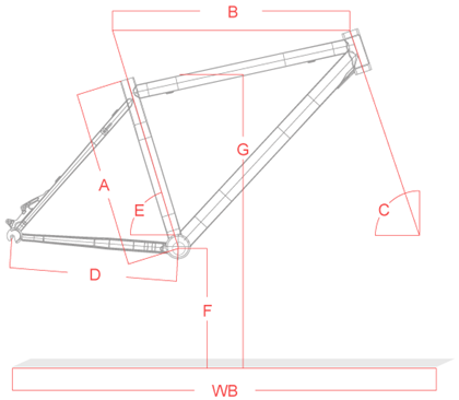 m81 singlespeed geometry